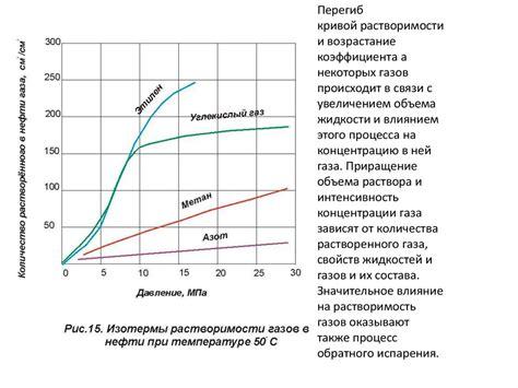Природный газ . Наука . FANDOM powered by Wikia
