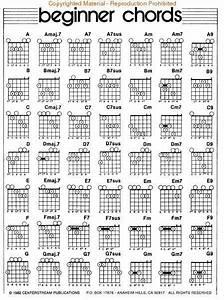 Guitar Chords Guitar Chord Chart Bass Guitar Chords