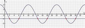 Sinusfunktion Berechnen : umstellen einer sinusfunktion f x 2 sin 2pi 12 x 8 pi 6 mathelounge ~ Themetempest.com Abrechnung