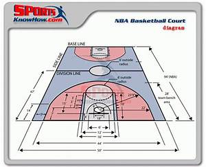 Standard Ceiling Height For Basketball Court