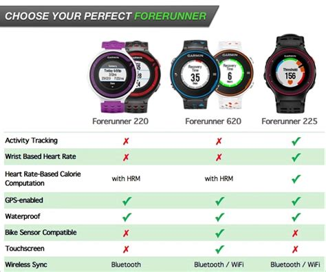 gps city offers forerunner discounts gps tracklog