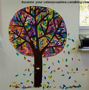l39automne est colore chez suzanne les cahiers de josephine With ordinary commentaire peindre une porte avec 2 couleurs 11 arts plastiques
