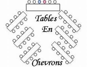 Plan De Table Mariage Gratuit : disposition des tables organisation du mariage forum ~ Melissatoandfro.com Idées de Décoration