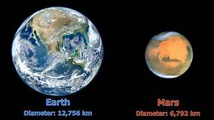 Size Comparison of Solar System Planets To Earth By ...