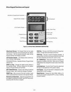 Drive Keypad Functions And Layout