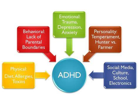 key management tips  attention deficit hyperactivity