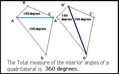 How Many Angles Are On The Interior Of An Octagon by Conjectures In Geometry Quadrilateral Sum