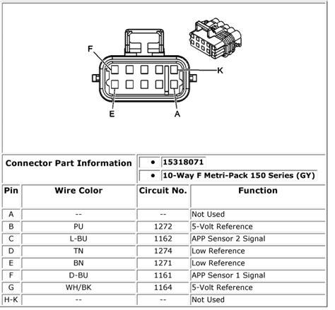 2013 Chevy Camaro Wiring Diagram by 05 2500 Chevy Truck Code P1125 P2125 P2120