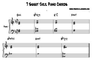 Jazz Piano Chord Chart