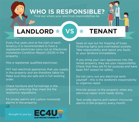 infographic landlord responsibilities  tenant