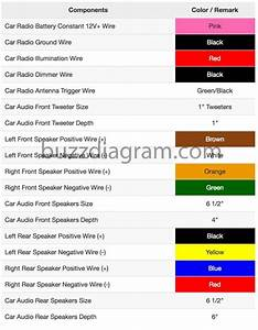Kia Radio Wiring Diagram Medium Size Of Optima