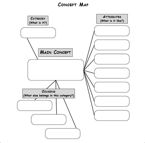 mind map template clever hippo