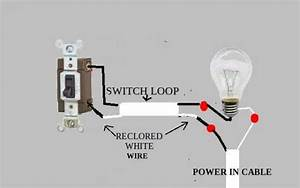 Adding An On  Off Switch To Existing Light