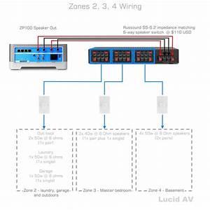 533c5 Wiring Basement Schematics