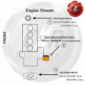 Peugeot 205 Gti Vibra Technics Rh Engine Mount
