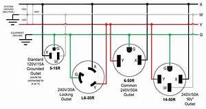 30p L14 Plug Wiring Diagram