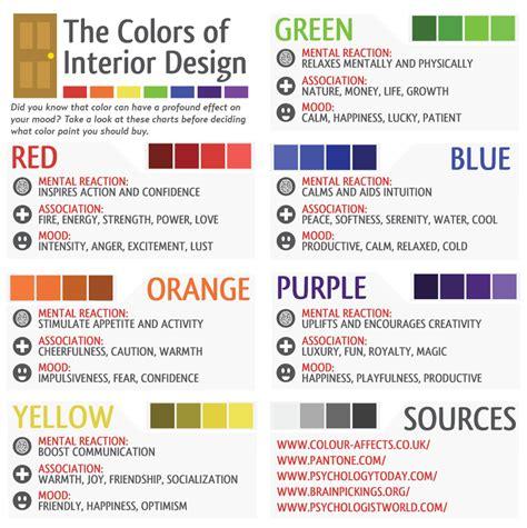 effect of colors on mood effect of colors on mood home design