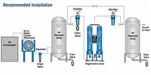 Heatless Air Dryer - E Tech