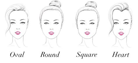 select hairstyle    face shape