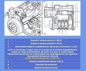 Fiche Technique Camping Car Fiat Ducato 2 8 Jtd : porteur fiat ducato x250 camping cars et v hicules de loisirs ~ Gottalentnigeria.com Avis de Voitures