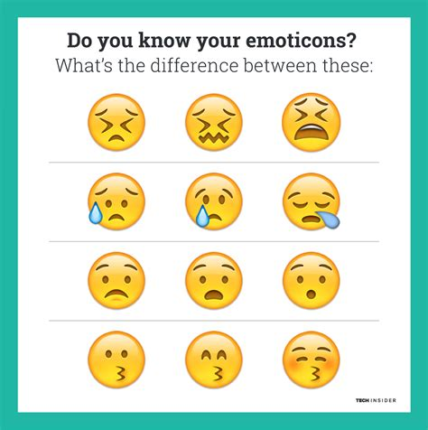 Emoji Smiley Meanings Mean Emoticon Www Imgkid Com The Image Kid Has It