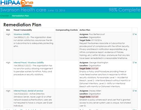 Security Remediation Plan Template by Hipaa Security Risk Analysis Hipaa One Self Assessment Tool