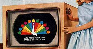 early big screen Tvs - Google Search | TVs Then Now ...