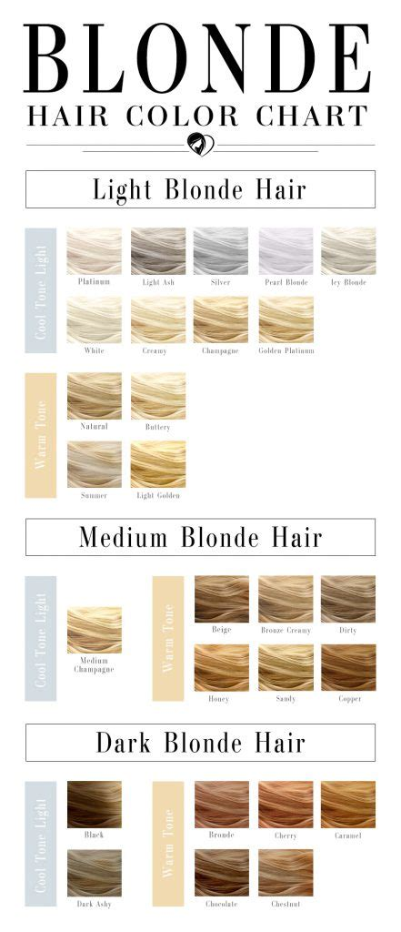 Hair Shade Chart by Hair Color Chart To Find The Right Shade For You