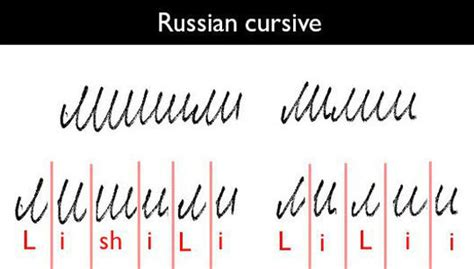 Russian Cursive Is Not Easy  The Meta Picture