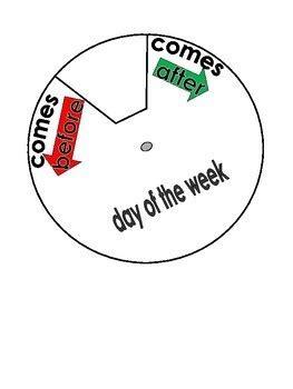 days   week spinner  vipkid level  lessons