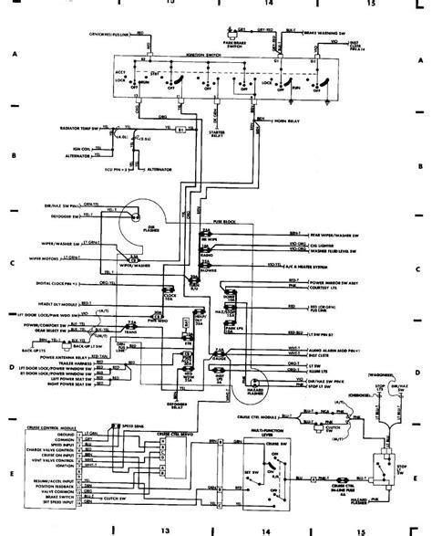 fuse block diagram  cylinder  jeep wrangler camizuorg