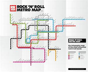 Attempts To Map Music