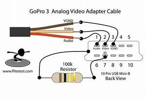 Aiuto Collegamento Cavo Video Per Canon A Connettore Servo