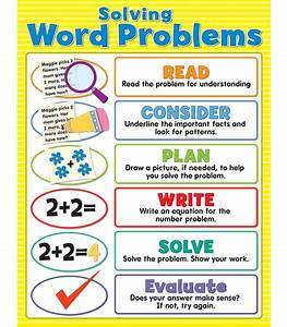Solving Word Problems Chart Grade 2