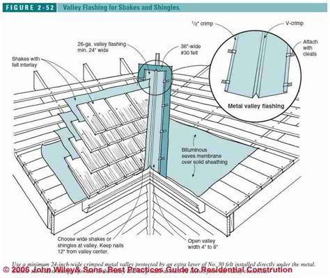 Wood shingle or shake Roof Flashing Details