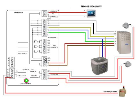 honeywell thermostat 7 wire wiring diagram honeywell