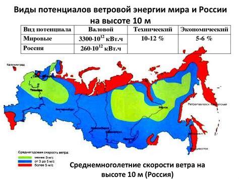Солнечная энергетика в россии история современное состояние перспективы . контентплатформа