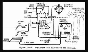 Fcaw  Flux Core Arc Welding  Definition  Process And Machine