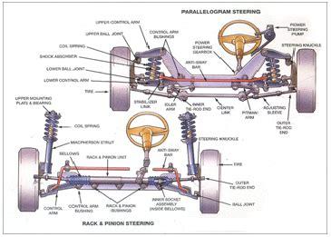electric power steering 1998 suzuki swift navigation system power steering suspension