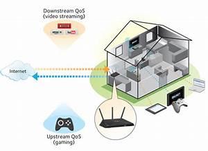 Netgear Router Not Working Orange Light Netgear R6260 Setup Ac1600 Smart Wifi Router Setup Guide