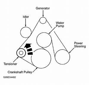 2000 Grand Marquis Serpentine Belt Diagram