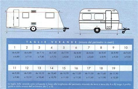 verande per roulotte usate veranda caravan az valencia taglia 12