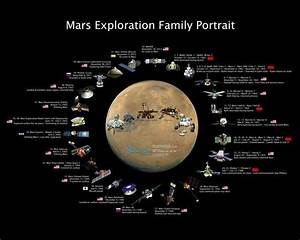 Mars orbiter mission | science | Pinterest