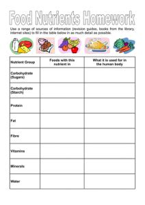 informative food label worksheets kitty baby love