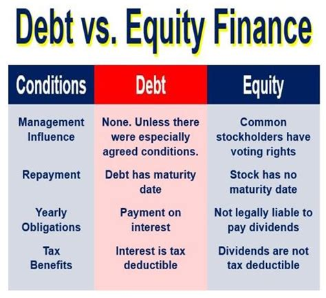 What Is Debt Finance? Definition And Meaning  Market. Long Distance Moving Company Quotes. Board Exam For Nursing California Chrome News. How Much Is Medical Malpractice Insurance. Online Small Engine Repair Schools. Phlebotomy Training Kansas City. Business Travel Agencies Great Dental Centers. Small Business Lawyer Nyc Cyber Security Job. Georgetown Nursing Program Dog Hotel Chicago
