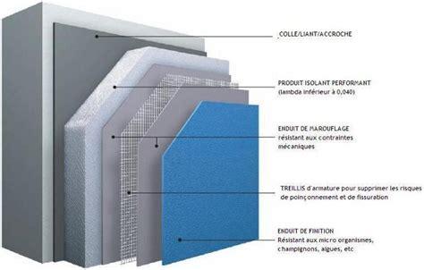 isolation thermique par l exterieur