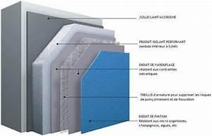 Isolation Par Exterieur : panneaux d 39 isolation thermique tous les fournisseurs ~ Melissatoandfro.com Idées de Décoration