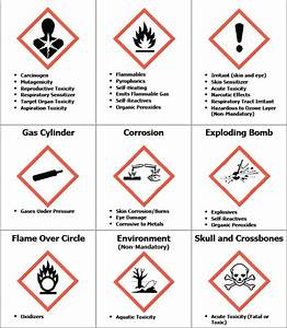 osha ghs 2013 hazardous communications requirements With ghs pictograms osha