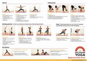 Yoga Poses For Beginners At Home Chart Yoga Poses For ...
