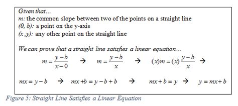 fal  linear relationships simple